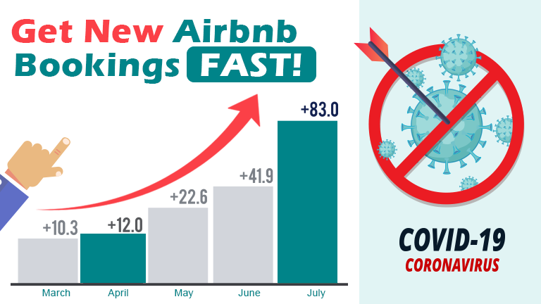 How to market your Airbnb During the Coronavirus